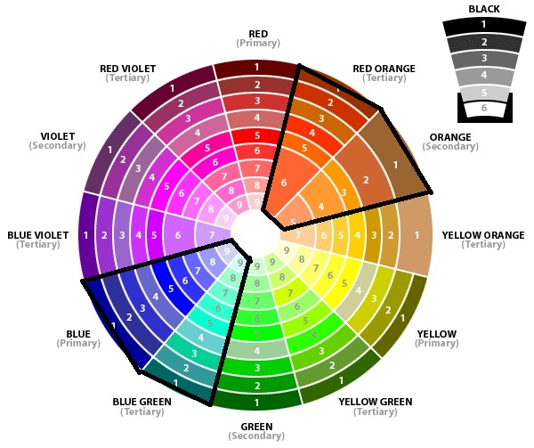 Enhance Your Eye Color with Color Theory