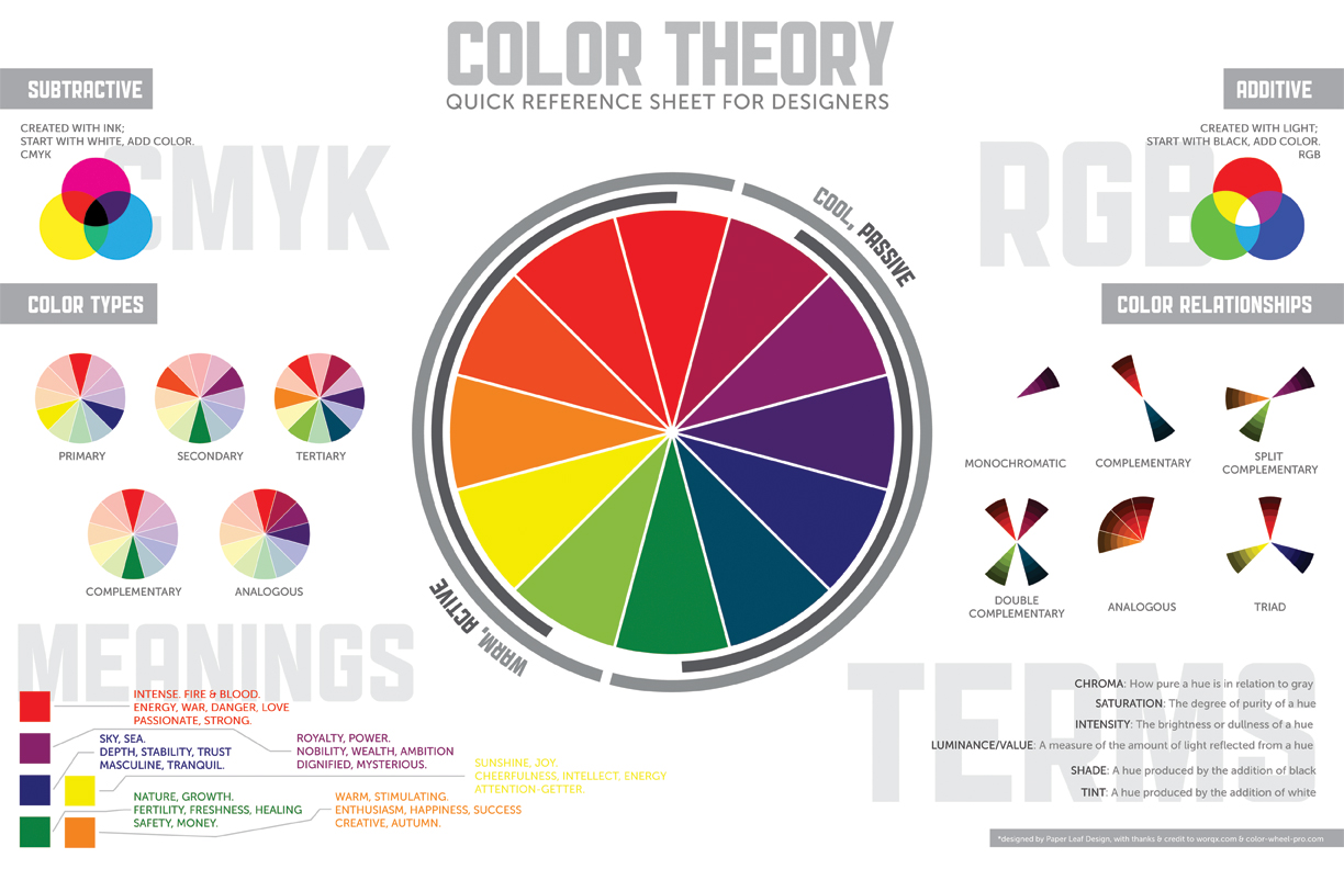 The makeup lady enhance your eye color with color theory enhance your eye color with color theory ccuart Images